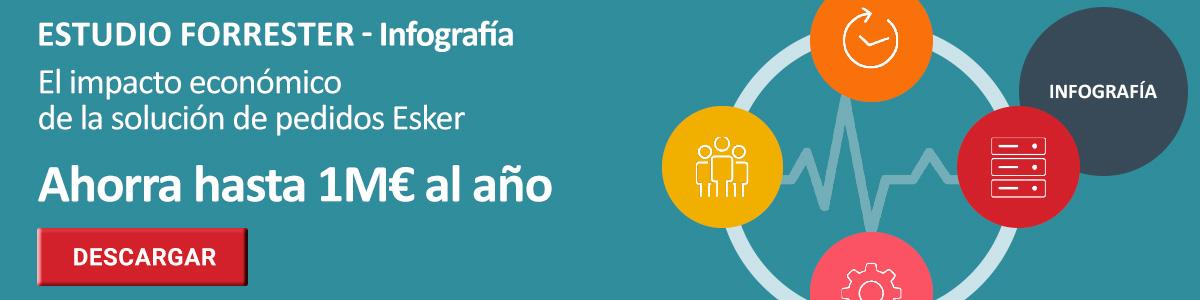 Forrester. EL ROI TRAS AUTOMATIZAR LA GESTION DE PEDIDOS