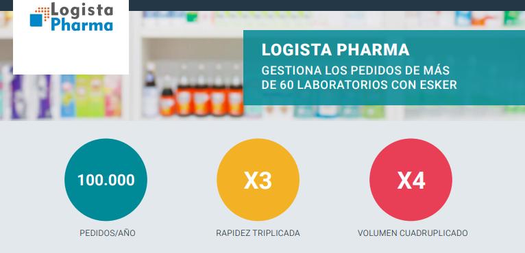 resultados-cliente-industria-farmacéutica